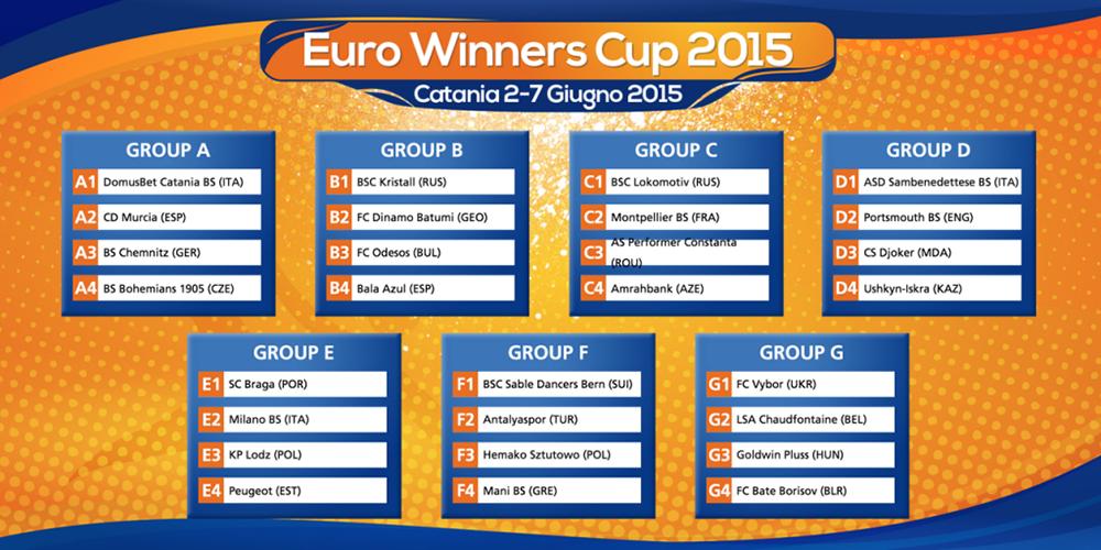 euro-winners-cup